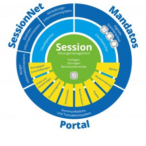 Session_Diagramm_07